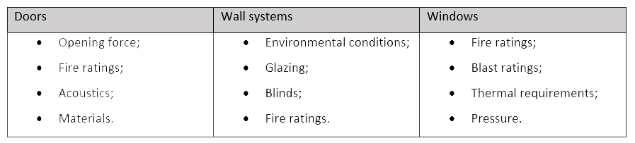 NORSOK architectural components.png
