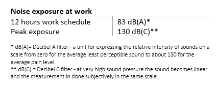 noise-exposure-at-work.png